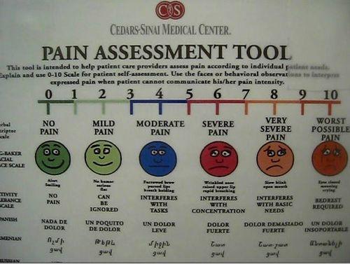 Cedars-pain